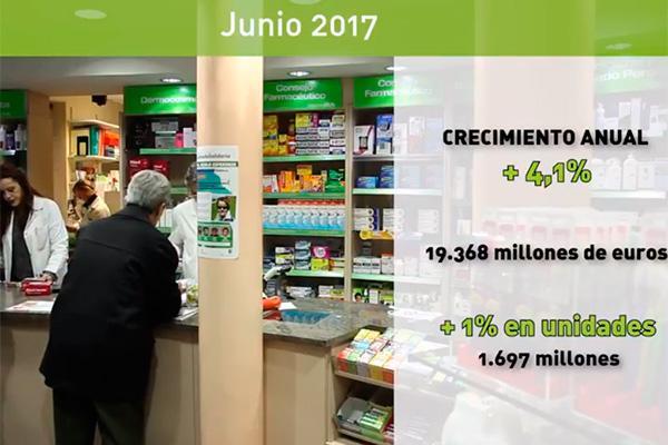 la farmacia comunitaria espanola ronda los 20 mil millones de facturacion en el ultimo ano