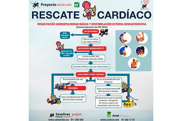 el micof se suma al proyecto salvavidas y pasa a convertirse en un espacio cardioprotegido