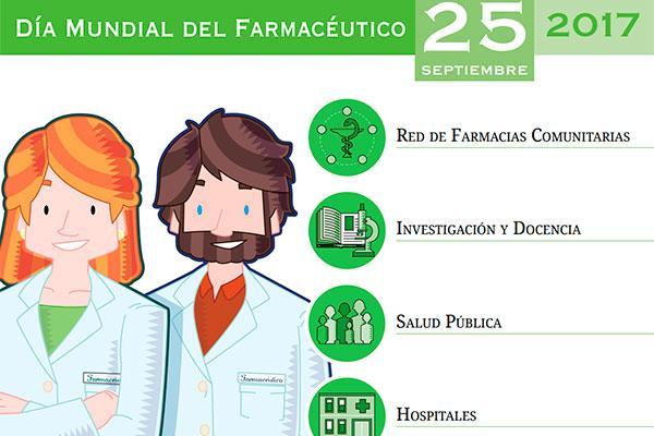 mas de 70000 farmaceuticos espanoles conmemoran este lunes el dia mundial del farmaceutico