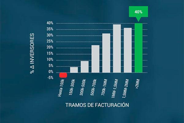 farmaconsulting situa en un 17 el crecimiento de la demanda de farmacia en 2016