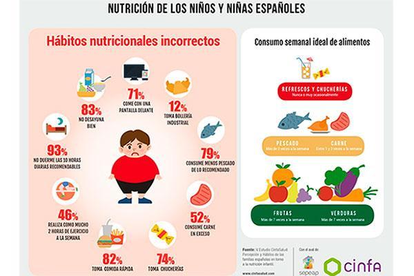 el declogo de consejos para que nuestros hijos coman saludablemente