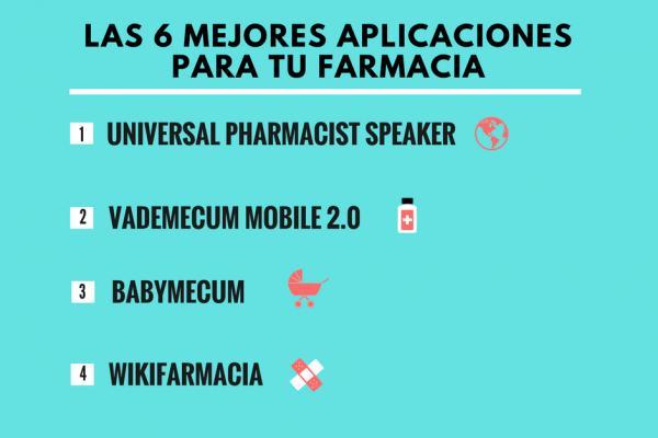 conoce las apps para farmacia mas interesantes