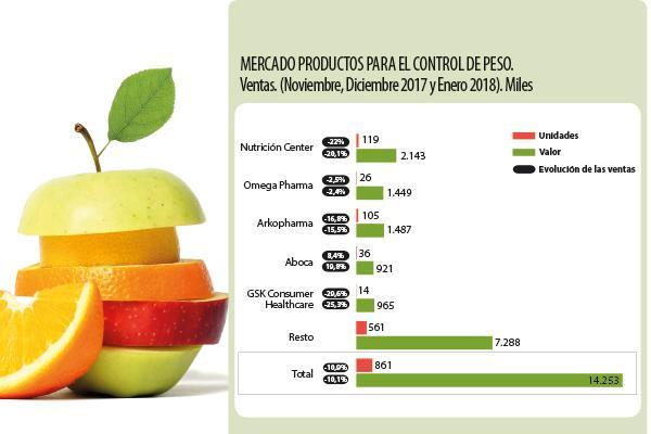 dieta equilibrada y prevencion de enfermedades