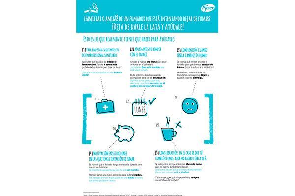 el apoyo del entorno fundamental para dejar de fumar
