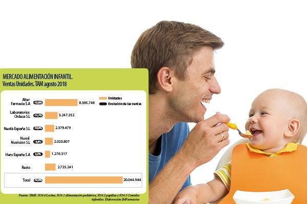 alimentacion-infantil-una-huella-en-la-salud-para-toda-la-vida