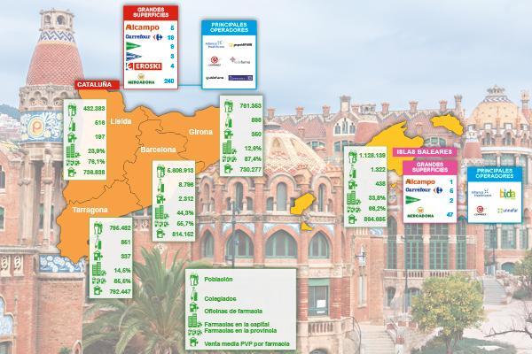 catalua concentra el 14 de las farmacias del pas