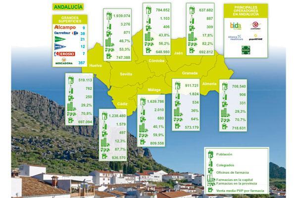 andalucia es la comunidad autonoma con mas farmacias ceuta y melilla van a la cola
