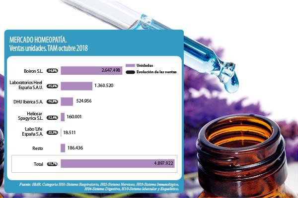 la-eficacia-de-las-plantas-medicinales-avalada-por-farmaceuticos