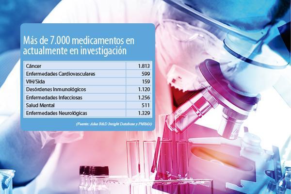 la-id-farmaceutica-s
