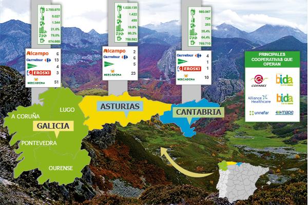 galicia asturias y cantabria concentran el 9 de las farmacias de espana