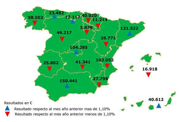 el gasto farmaceutico en la comunidad de madrid aumenta un 282