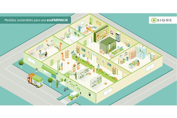 cuidar-del-medio-ambiente-desde-la-farmacia-objetivo-de-ecofarmacia