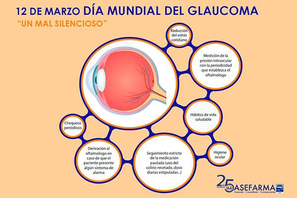 el farmaceutico clave en la adherencia al tratamiento del glaucoma