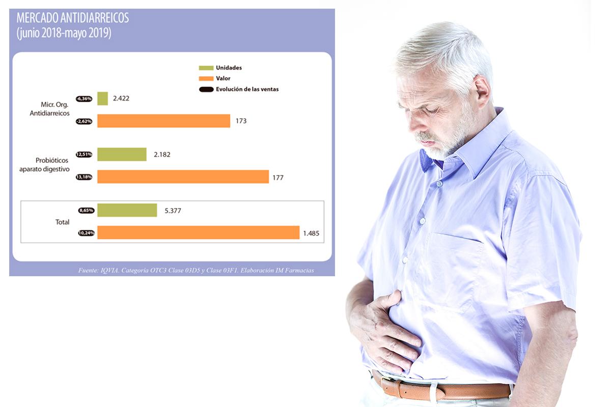 bienestar-intestinal-microbiota-y-salud