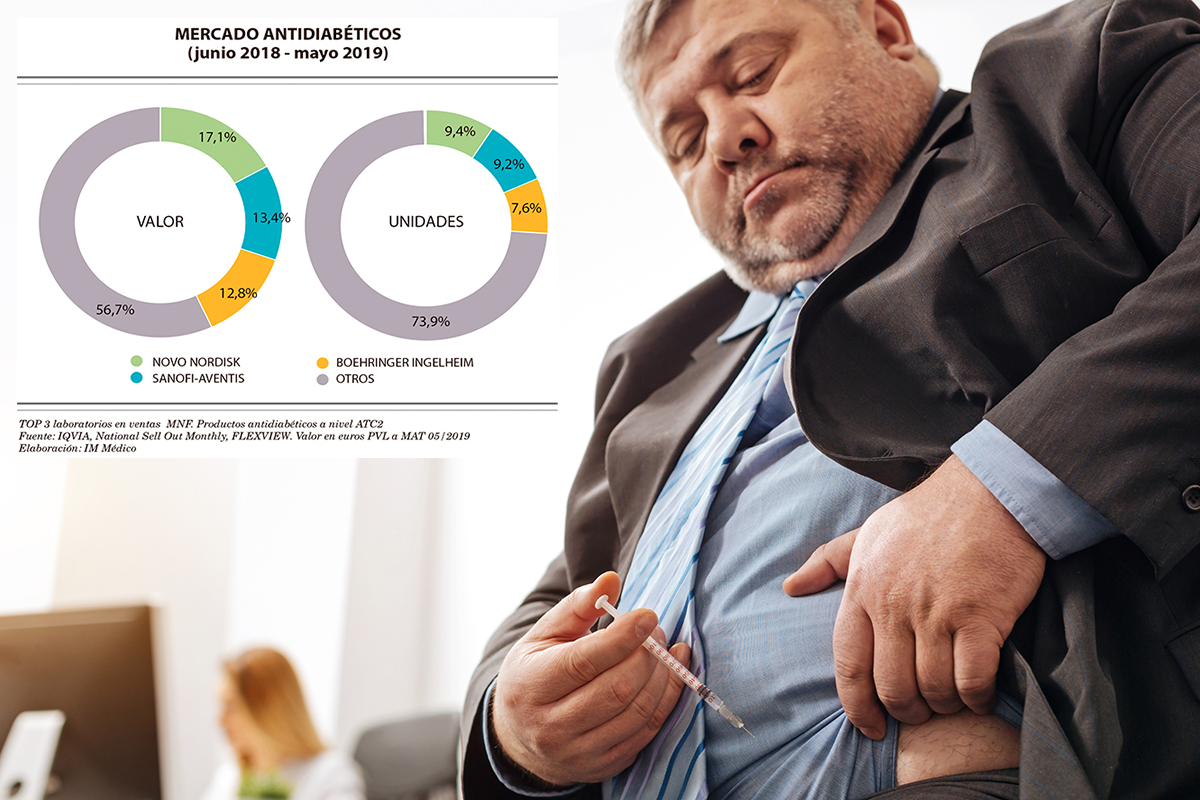 sobrepeso-y-obesidad-engrosan-el-mercado-de-antidiabeticos