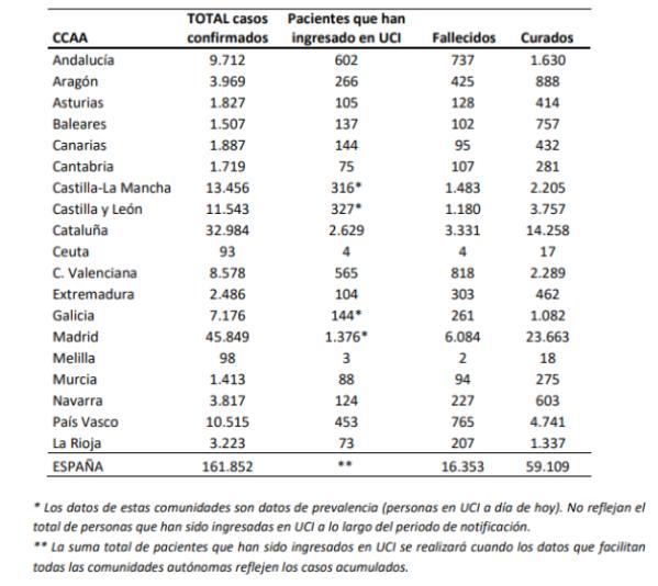el-coronavirus-a-11-de-abril-161852-personas-afectadas-16353-falle