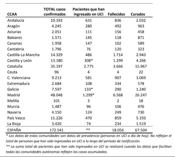el-coronavirus-a-14-de-abril-172541-personas-afectadas-18056-falle