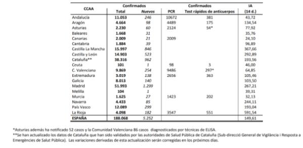 el-coronavirus-a-17-de-abril-188068-personas-afectadas-19478-falle