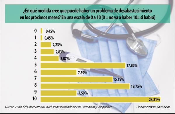 el-pesimismo-crece-entre-los-farmaceuticos