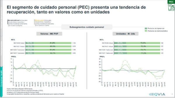 el-mercado-farmaceutico-actual-en-espana-decrece-en-valores-y-en-uni