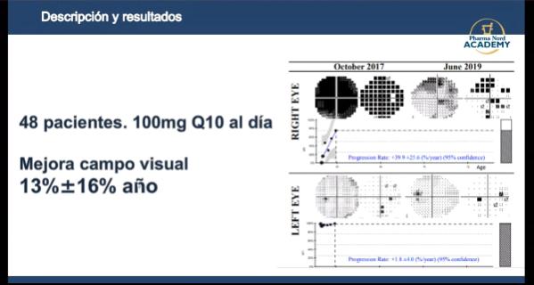coenzima-q10-una-esperanza-abierta-para-los-problemas-en-la-retina