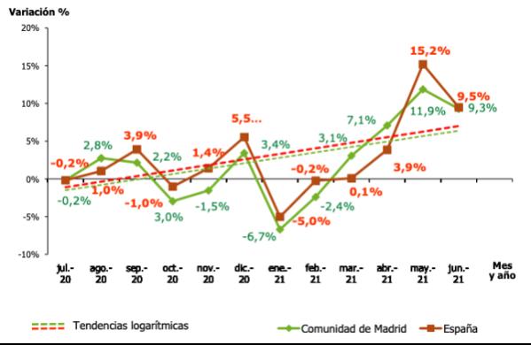 el-consumo-de-medicamentos-ha-aumentado-un-949