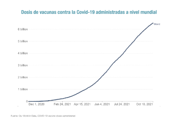 el-esfuerzo-de-la-industria-farmaceutica-para-tener-12000-millones-d