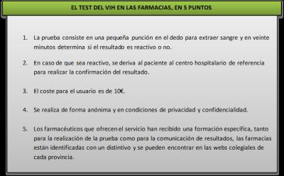 mas de 9000 pruebas en las farmacias catalanas para detectar la infeccion por vih de forma precoz