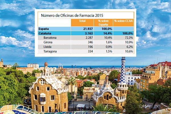 cataluna-la-incertidumbre-de-los-impagos-no-abandona-a-la-farmacia