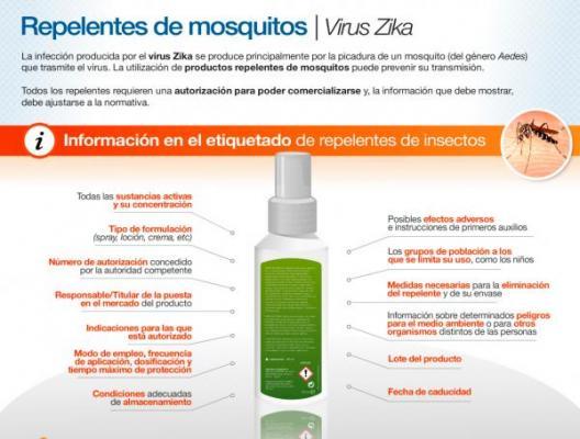 el cgcof elabora el informe teacutecnico quotuso de repelentes de mosquitos para prevenir la transmisioacuten del zikaquot