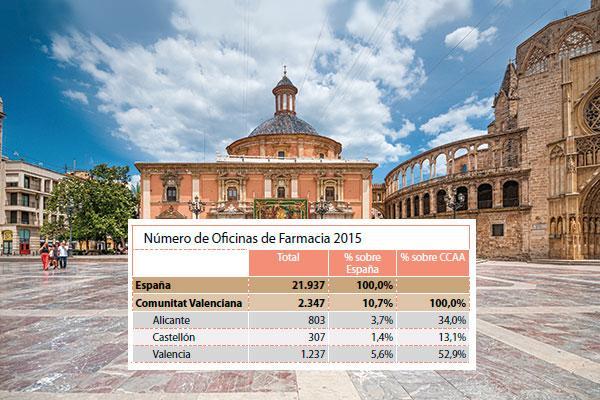 comunidad valenciana discordia en el plan de regularizacioacuten de pagos e intereses a la farmacia