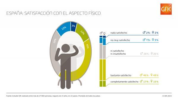 consumidores espana