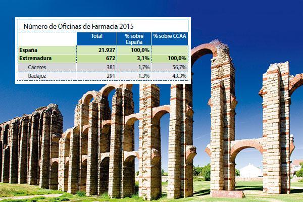 extremadura-modelo-pionero-de-interoperabilidad-en-espana