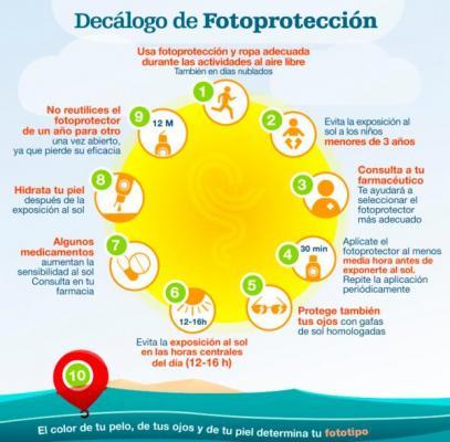 los farmaceacuteuticos recuerdan a la poblacioacuten la necesidad de protegerse correctamente frente a la radiacioacuten solar