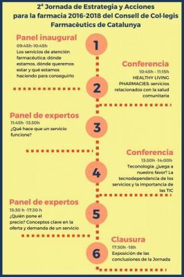 la-farmacia-catalana-debatira-en-noviembre-sobre-la-innovacion-profesional-en-beneficio-del-paciente