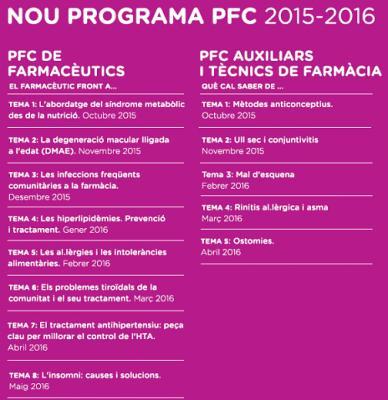 fedefarma elabora los cuatro programas de formacion para el proximo ano academico