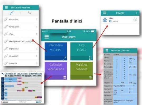 ivacunes la app que facilita el seguimiento y cumplimiento del calendario de vacunacioacuten