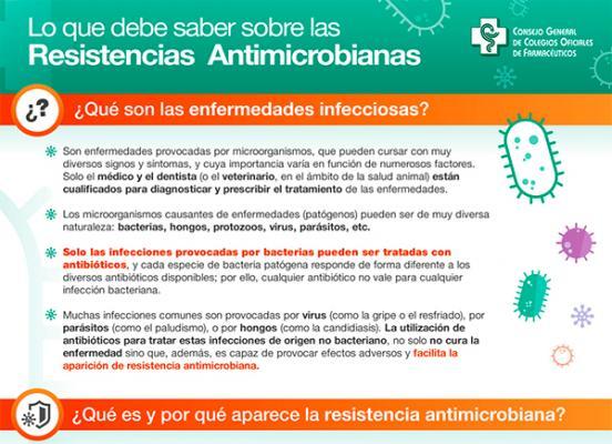 maacuteximo compromiso de los farmaceacuteuticos con el uso prudente de los antibioacuteticos