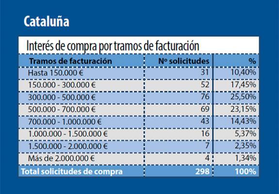 mayor intereacutes de compra de farmacia en cataluntildea pornbspsegundo antildeo consecutivo