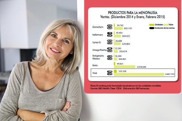 menopausia-cuidarse-para-verse-bien