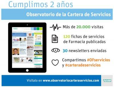 el observatorio de la cartera de la cartera de servicios de teva referente en comunicacion 20 entre los farmaceuticos
